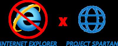 Figura 2. Agora, teremos o Project Spartan no lugar do antigo IE.